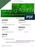 Udyogaadhaar.gov.in UA UAM Registration