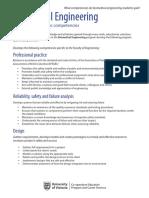 Program Biomedical Engineering