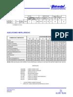 datos-metalurgicas (2)