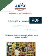E Commerce E Marketing