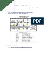 educ 555 annual plan part 1-pdf