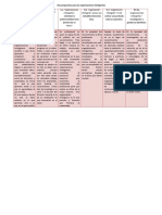 Seis Propuestas Para Las Organizaciones Inteligentes