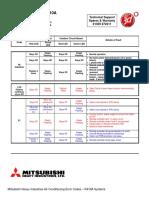Mhi Fd & Kx Error Codes - r410a