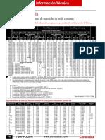 Reference-Data-Pressure-Temperature-Flange-sp.pdf