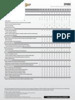 Spark.pdf.pdf