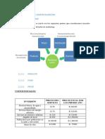 Analisis de Comercializacion-paarte