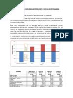 USAR LA ENERGÍA ELÉCTRICA EN FORMA RESPONSABLE SIN PERJUDICAR A LA POBLACION.doc
