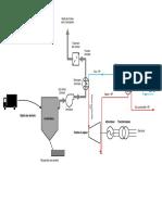 Schéma valorisation énergétique.pdf