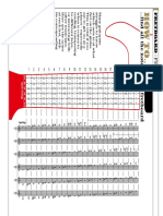 find all the notes on the fretboard.pdf