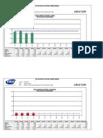 5s Modelo Do Grafico Dos Indicadores e Metas 5s Adm