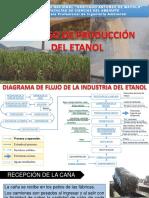 Proceso de Produccion de Etanol
