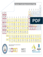 tabelinha de quimica periódica14.pdf