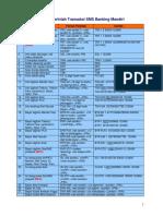 Kode SMS Banking Mandiri.pdf