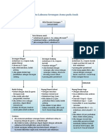 alur-tata-laksana-serangan-asma-pada-anak.pdf