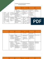 3. Format Penjabaran KD Ke Dalam IPK Dan Materi Pembelajaran