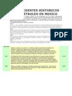 Antecedentes Historicos Del Petroleo en Mexico