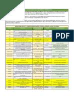 Censo Plantas Productoras de Alimentos - Huila 2017
