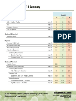 TB 34 ASTM C 618 Summary 2015_2.pdf