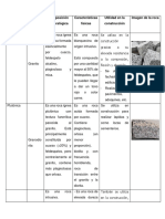 Tipos de Rocas en la Ingeniería Civil