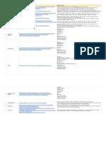 Update URL check - HTTP debugger.pdf