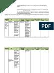 Contoh Matriks Perancah Pemaduan Sintak Model Pembelajaran Discovery Learning Dan Proses Berpikir Ilmiah