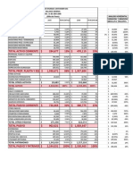 Analisis Vertical 2006 (2)