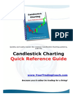 Candlestick Quick Ref