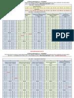 Gabarito provas da Petrobras 2014