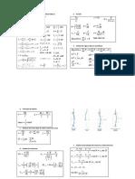 Formulario Mecanica II