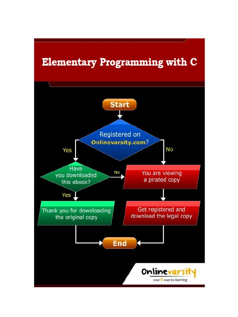 Elementary Programming With C Cpintl Pdf C Programming