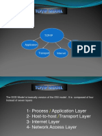 TCP IP Model.ppt