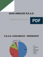 PP Elecciones Paso