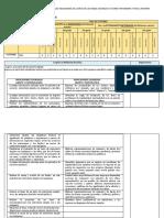 Cuadro de Informe de Df