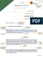 Guía Informe Técnicno Ejemplo