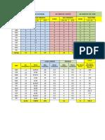 Datos Nuevos Para Indicadores SG-SST