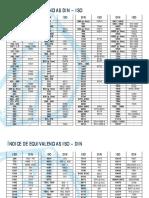 TABELA DE EQUIVALENCIAS DIN PARA ISO.pdf