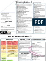 ATPLessentials-VFR-IFR-Communications.pdf