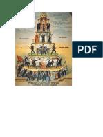 Piramida sistemului capitalist.doc