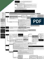Esquemas Procesal Penal 2.pdf