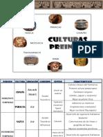 Cultus Pre Incas