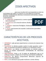 Procesos Afectivos - 2 Parcial