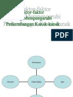 Faktor Yg Mempengaruhi Pkbg Kk (T1-II) hahaha