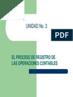 El Proceso de Registro de Las Operacione