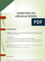 Derecho de Obligaciones Oficial - Copia (1)