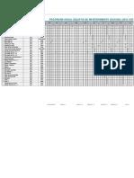 Copy of Jesus Ramirez Programa Anual Mantto CNC