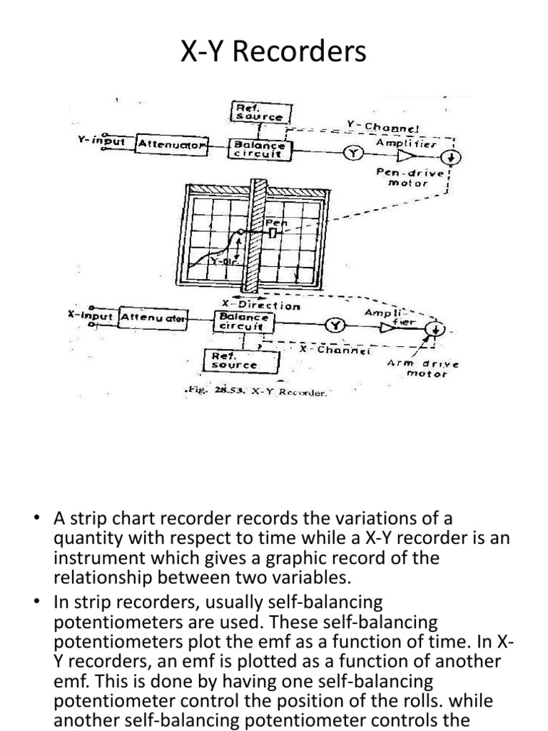 X Y Recorders   Inductor   Electrical Engineering   X Y Recorder Block Diagram      Scribd