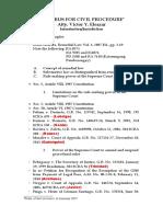Syllabus in Civil Procedure.casesassigned