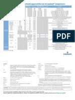 Emerson Compressor Refrigerant Oil List 93-11
