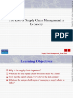 129429945 Supply Chain Management