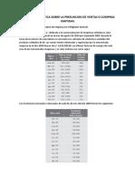 Aplicación Práctica Sobre La Presuncion de Ventas o Compras Omitidas